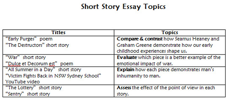 Short story essay topics